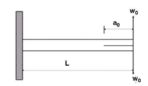 DCB configuration [23]