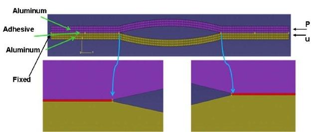 Finite element model of the compression delamination test