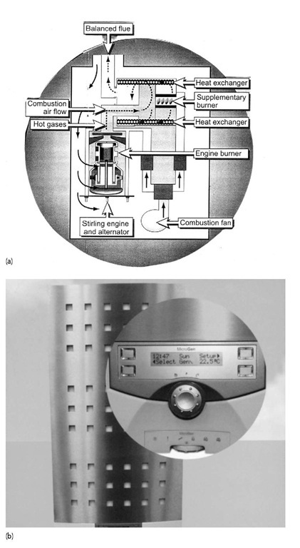 (a) MicroGen Stirling CHP system and (b) prototype of wall mounted unit.