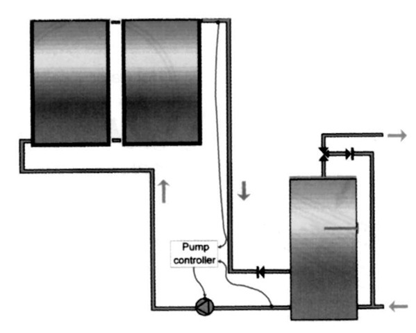 Open loop pumped circulation system.