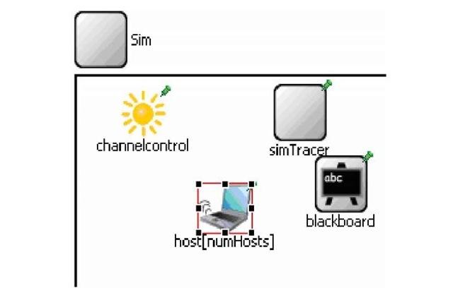 IEEE802.15.4 network.ned module