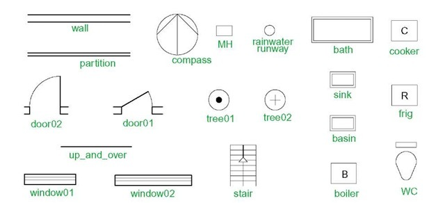 Schematic Drawing Interior Design on aircraft electrical schematic symbols