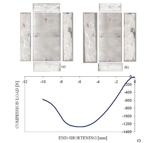 Image of a 40mm thick specimen before (a) and after (b) executing the edgewise compression test; c) Load-displacement curve registered for a 30mm thick specimen