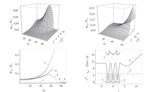 resonance properties of scattering and generation of waves