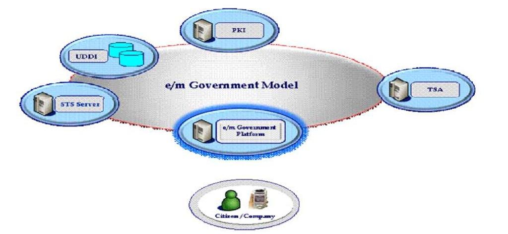 M GOVERNMENT EBOOK