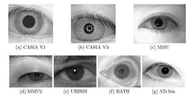 LG Iris- Iris Recognition Technology