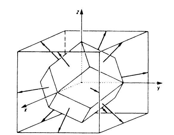 Wigner-Seitz cell for the fcc structure. It is constructed from the white cell which is marked in Fig. 5.12.