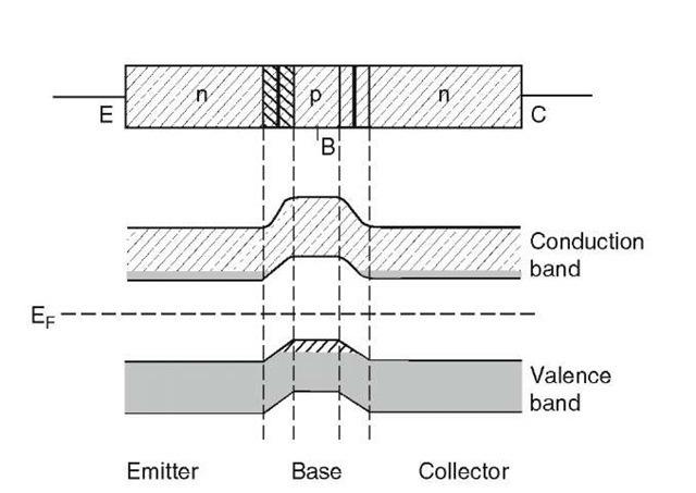 Unbiased Transistor Schematic Symbol Auto Electrical Wiring Diagram