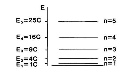Allowed energy values of an electron that is bound to its atomic nucleus. E is the excitation energy in the present case. C = \2p2/2ma2, see (4.18). (E1 is the zero-point energy).