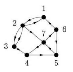 A network graph.