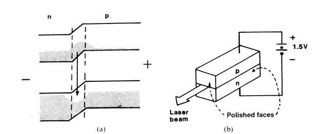 applications  optical properties of materials  part 5