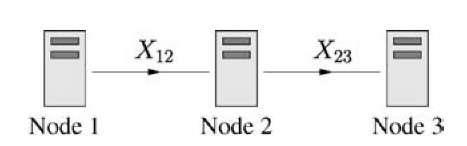 A wireline network.
