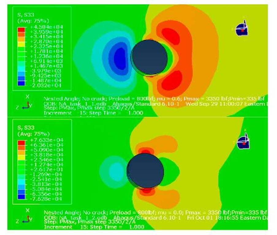 Principal tensile stress contours around the critical fastener hole. The upper figure shows the stress contours for simulation case 1 where ^ = 0.6, Pmax = 3350lbf, Boltload = 800lbf ,amax = 45.5ksi and the lower figure shows the stress contrours for simulation case 2 where ^ = 0, Pmax = 3350lbf, Boltload = 800lbf ,amax = 77.6ksi. Note that the location of the hot-spot do not coincide on the figures.