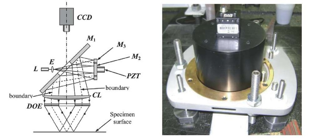 Practical realization of the radial in-plane interferometer.