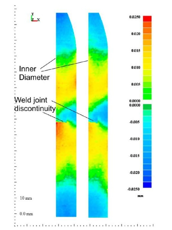 Surface height contours measured on the two opposing surfaces created by the cut show the expected low region near the weld and also a discontinuity at the unwelded portion of the joint, near the ID.