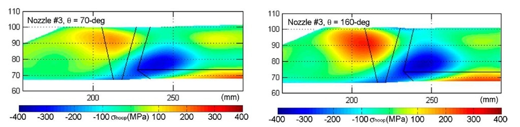 Two-dimensional map of the hoop residual stress for the nozzle at the 70-deg location and 160-deg locations