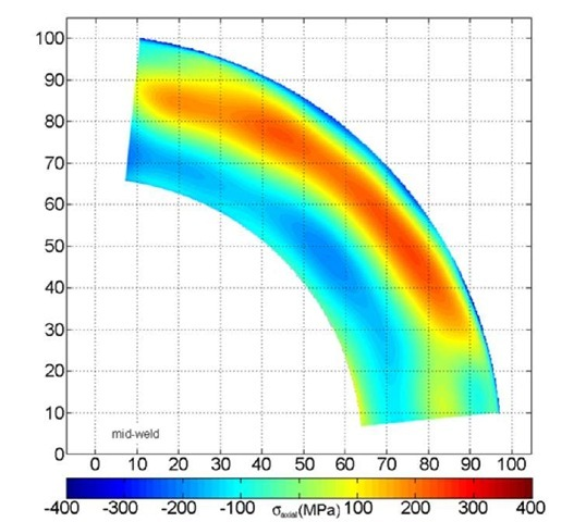 Two-dimensional map of the measured axial residual stress for the nozzle (70-deg to 160-deg, counter-clockwise from x-axis)