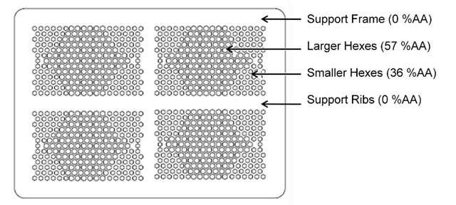 In-plane geometry of a FlexCell Electrolyte