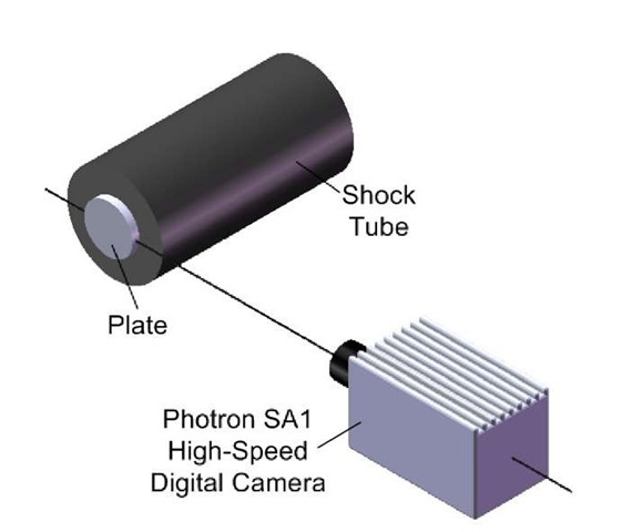 orientation of camera to shock tube and specimen