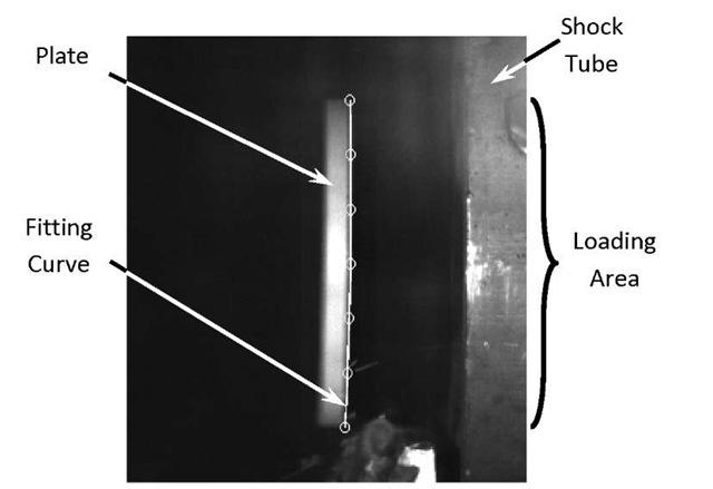 Specimen under blast load with cubic spline