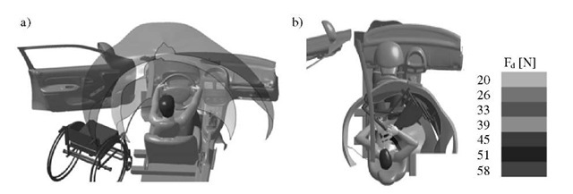 Position of the static and dynamic reach of the right upper limb (a), loading of the wheelchair frame (b)