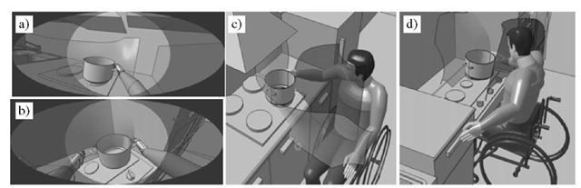 Visualisation: a,b) of the field of vision of a disabled person during manipulations at the gas cooker and c,d) manipulations possibilities of the right arm for a standard (a,c) and adapted (b,d) kitchen