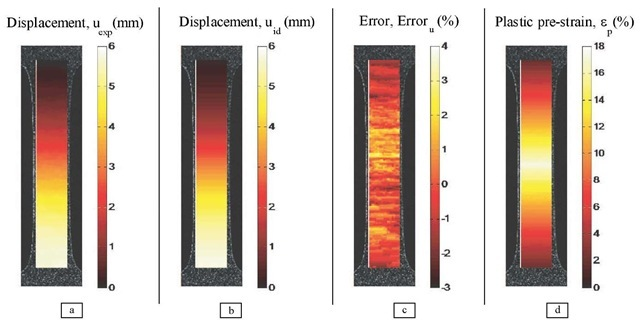 Kinematical field measurements: a) Experimental displacement field obtained with Digital Image Correlation; b) Identified displacement field; c) Displacement error map; d) Calculated plastic pre-strain field