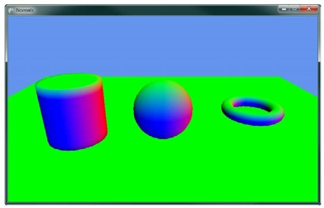 Geometry colored by their normal values