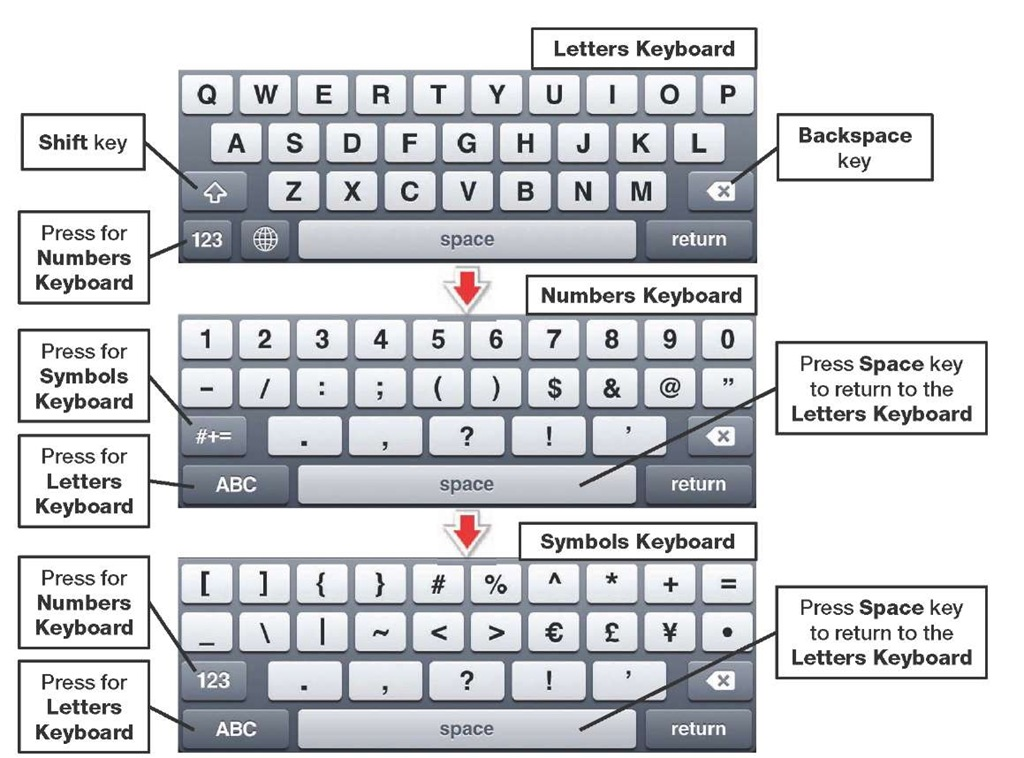 Iphone Iphone Keyboard Symbols