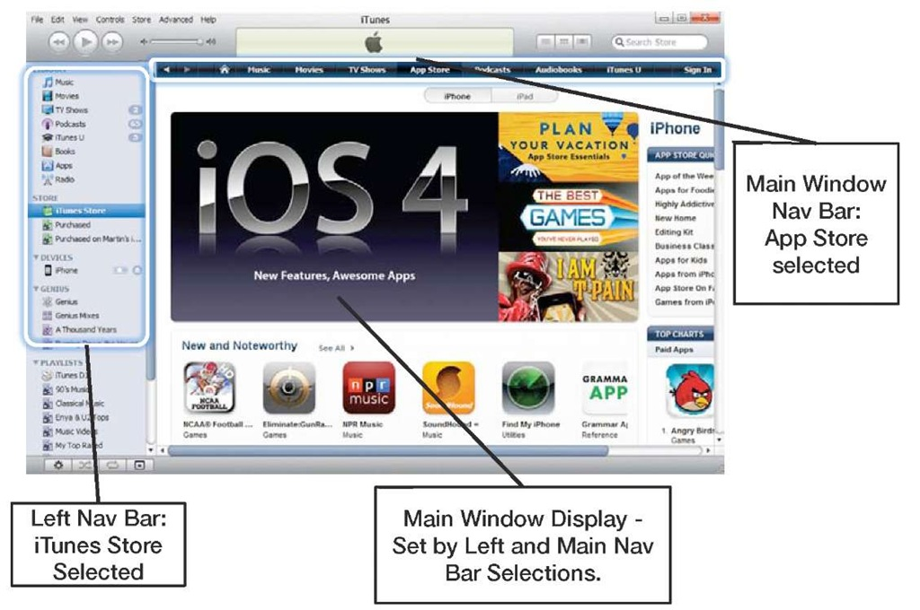 iTunes software main window (selections shown: iTunes Store and App Store)