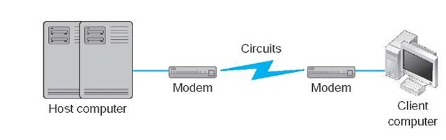 Data Communication Circuits