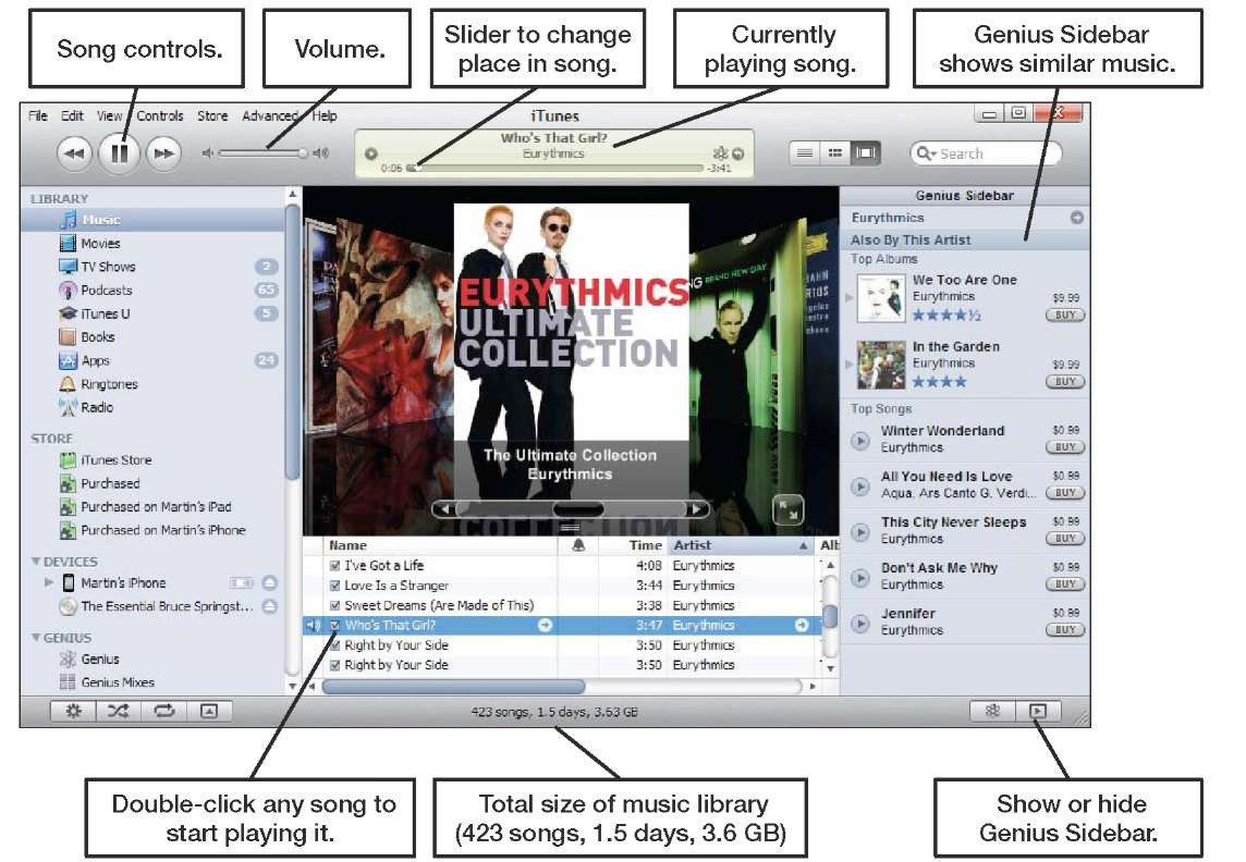 how to sell your song on itunes