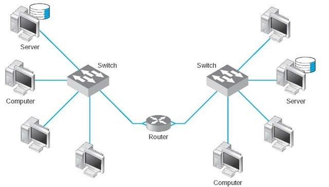 backbone network components  data communications and