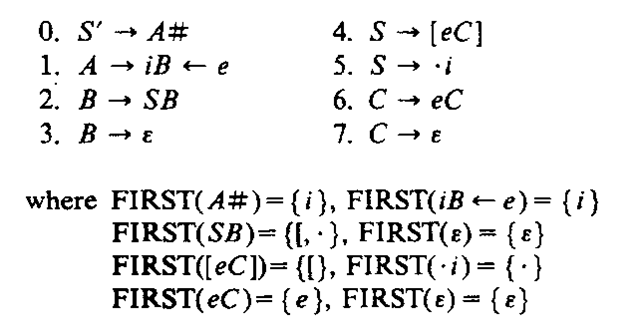thesis on top-down parsing This thesis attempts to revisit a neglected, general top-down parsing  thesis it  provides definitions of a formal grammar and a parser, presents.