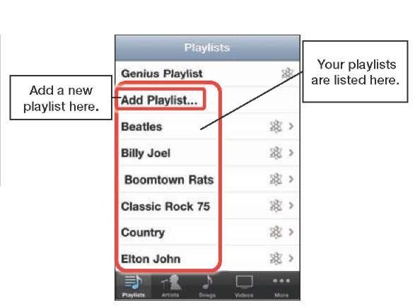 The iPod App (iPhone 4)