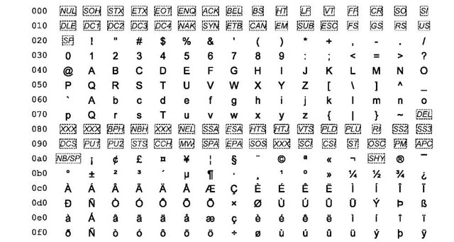 Unicode digital library for Table unicode