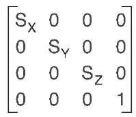 Scale matrix