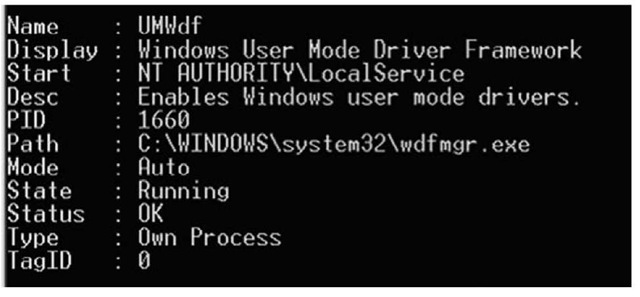 Excerpt from the Output of svc.exe on Windows XP