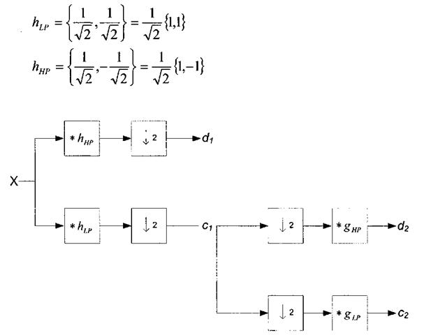 Mathematical Preliminaries (Image Processing) Part 1