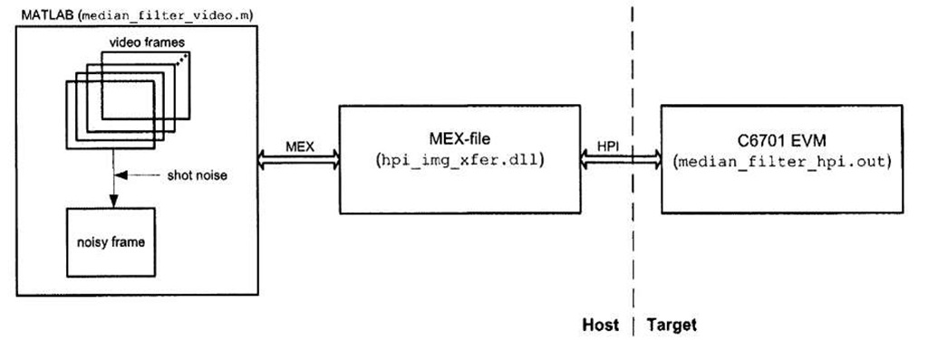 Creation and Debugging of Mex-Files in Visual Studio  NET 2003 (A