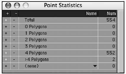 The Statistics panel,acces-sible from the bottom of the LightWave Modeler interface (also by pressing the w key), holds key information for points, polygons, surfaces, and more.