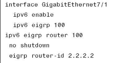 EIGRPv6 Configuration