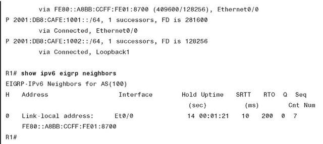 EIGRPv6 Output