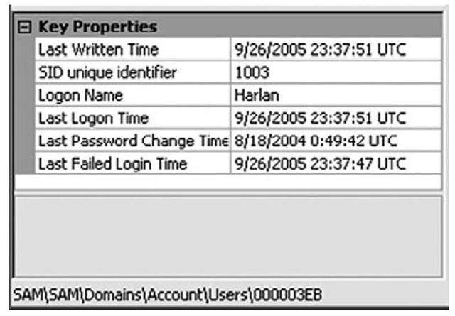 Portion of AccessData's Registry Viewer Showing Decode of a User's F Value
