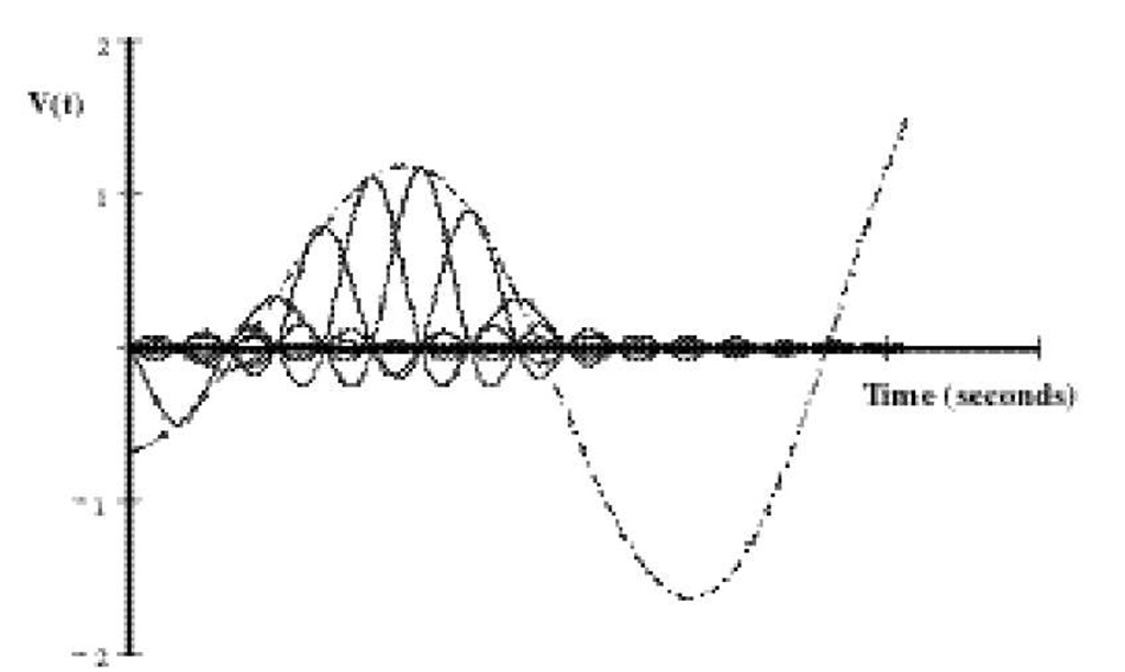 optical time