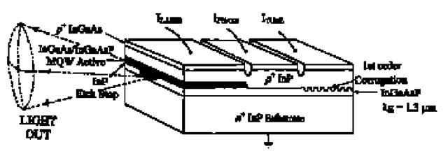 sources  modulators  and detectors for fiber