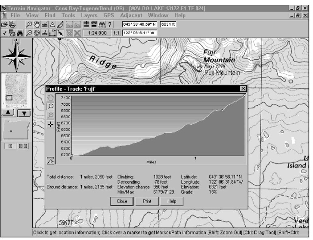Show elevation profile information for a selected track.