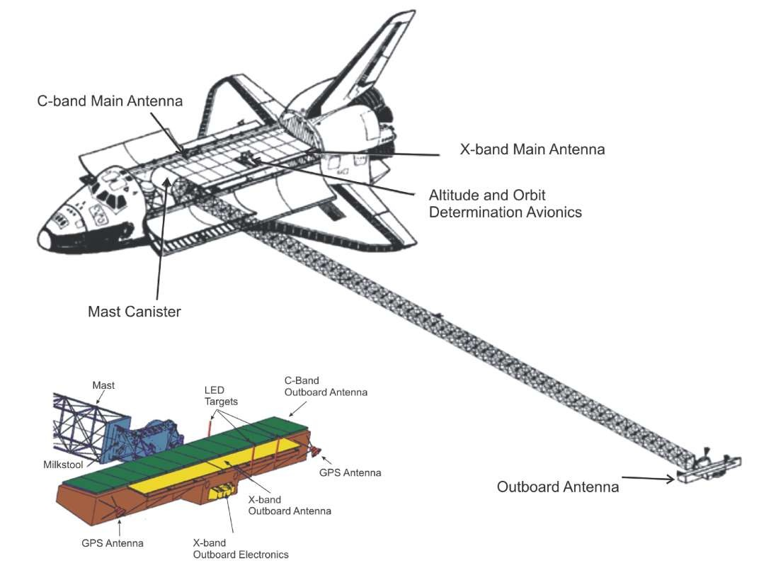 space shuttle radar topography mission - photo #24