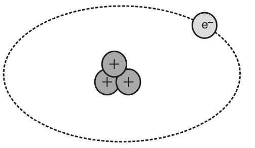 Bohr atom model, Z = 3.