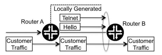Control traffic in the network